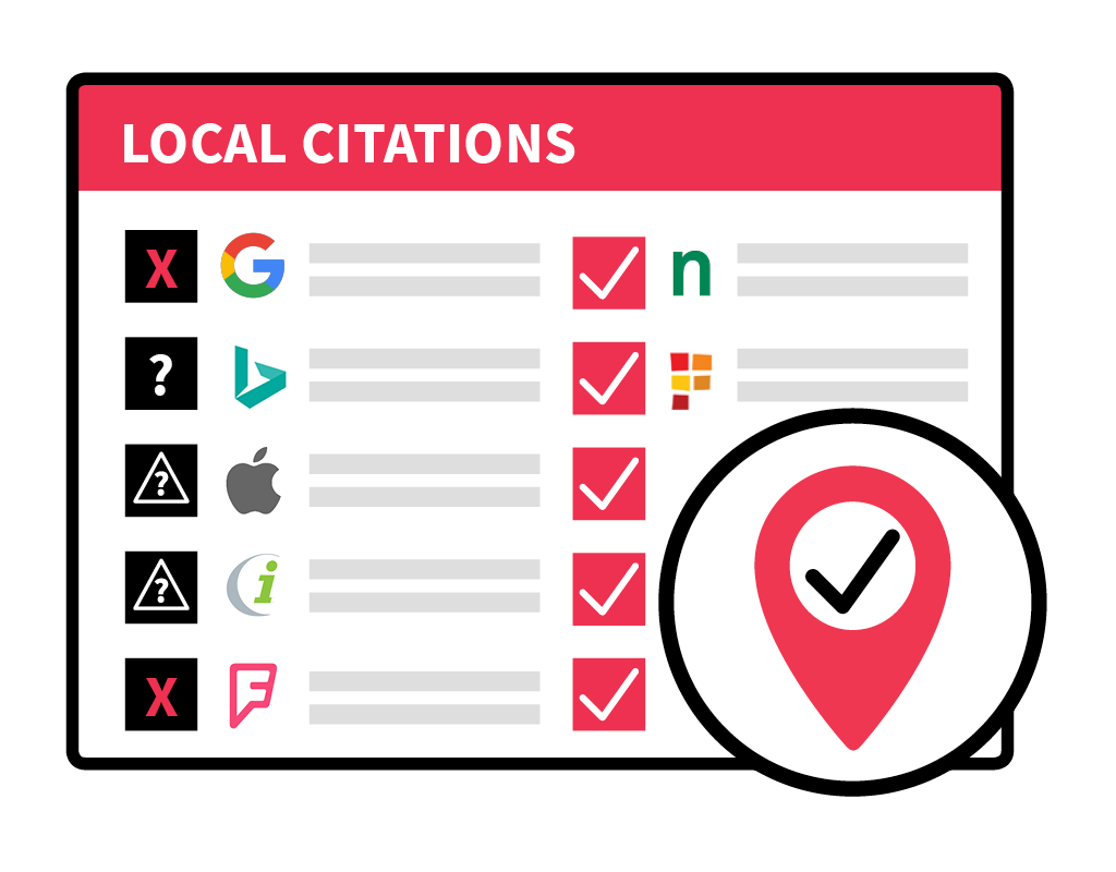 Top Local Citations by Country - The World's Best Local
